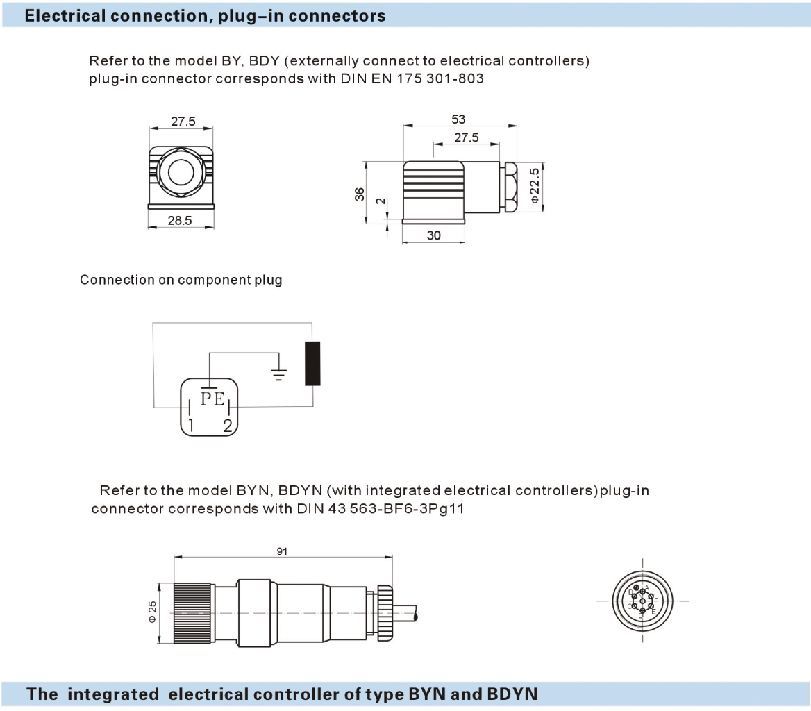 Proportional relief valve manufacturer in china hoyea machine functions biocorpaavc Image collections