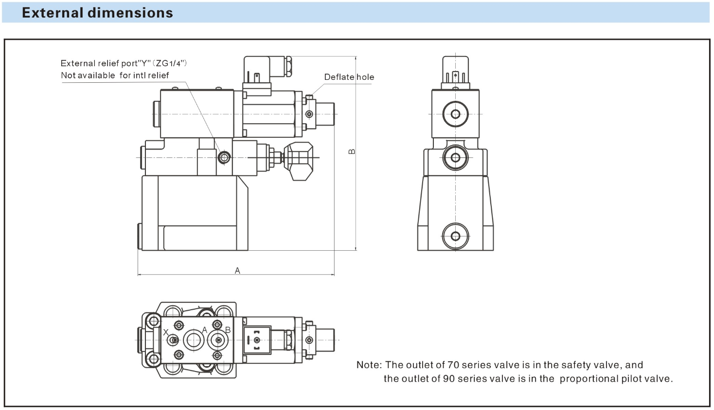 Proportional pilot operated relief valve manufacturer in china specification biocorpaavc Image collections